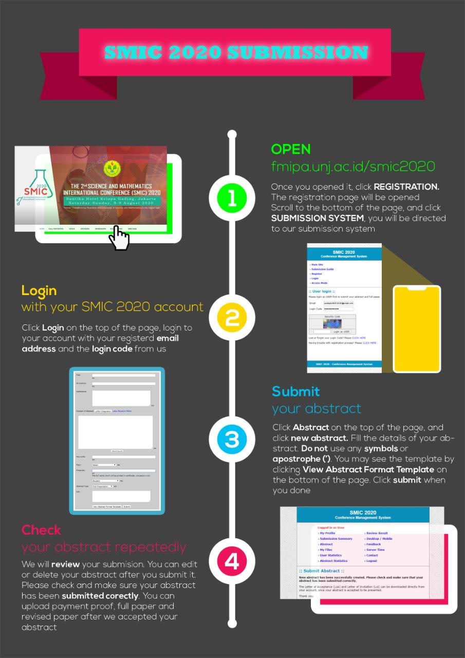 SMIC 2020 Submission Diagram